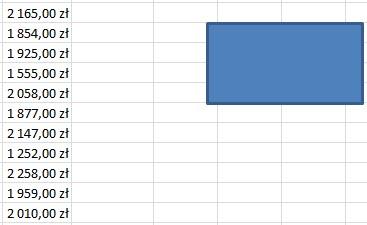 Excel - Wklejanie standardowe i specjalne