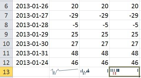 Excel - wykresy przebiegu w czasie
