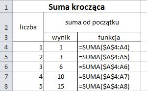 Excel - funkcja SUMA