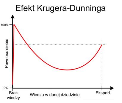 Excel na rozmowie o pracę